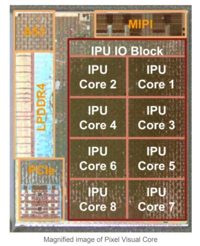 Pixel Visual Core Is Google's First Custom SoC With 8 Cores