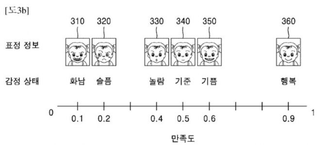 Samsung Patents AI Recommendations From Facial Expressions