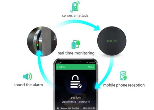 Zovii home security system