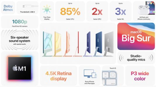 Apple announces new M1-based iMac and iMac Pro in 7 fancy colors