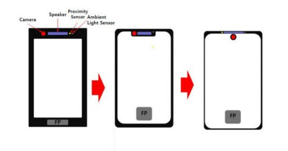 Samsung Galaxy S10 to introduce 'punch hole' display camera cutout