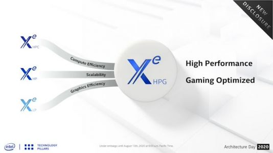 Intel's Xe-HPG GPU Unveiled: Built for Enthusiast Gamers, Built at a Third-Party Fab