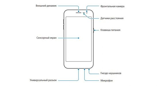 Samsung Galaxy J2 Core Manual Confirms Removable Battery