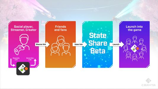 State Share beta coming to Google Stadia this summer with Crayta