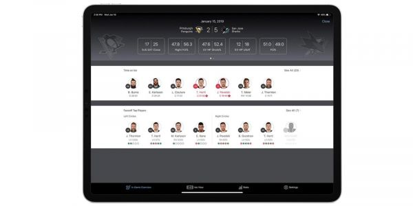 NHL coaches to gain 60 real-time stats for players and teams with iPad Pro and new custom app