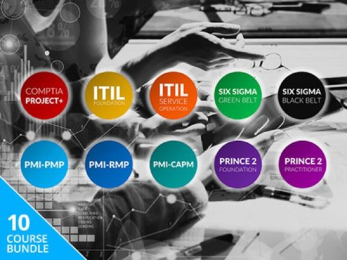 Reminder: The Project Management Professional Certification Training Bundle